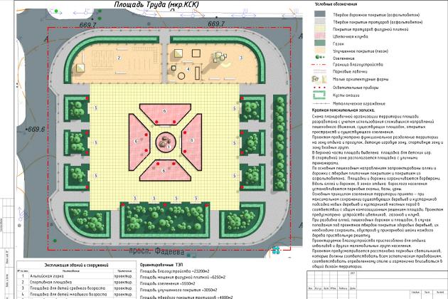 План реконструкции площади Труда