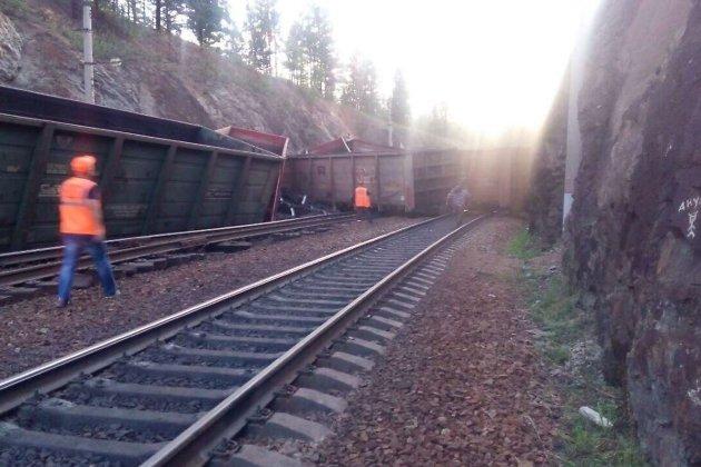 Сход вагонов на перегоне Яблоновая – Тургутуй Забайкальской железной дороги, 5 августа 2017 года